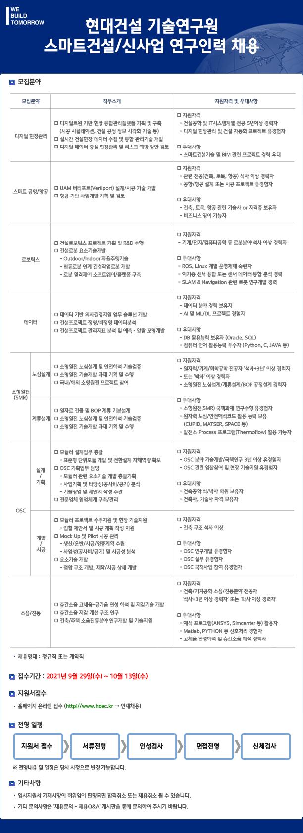 기술연구원 스마트건설/신사업 연구인력 채용