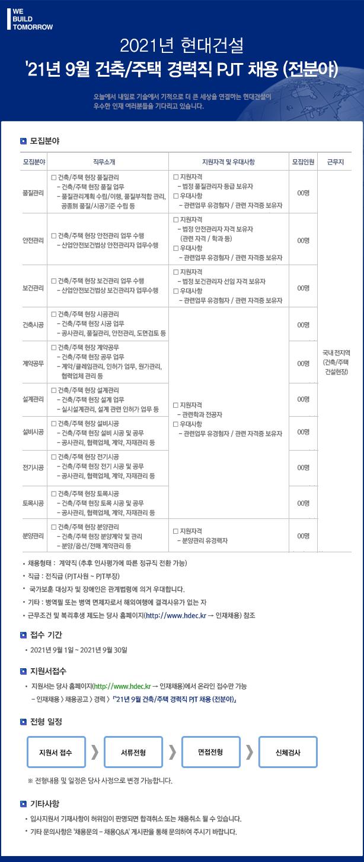 9월 건축/주택 경력직 PJT 채용 (전분야)